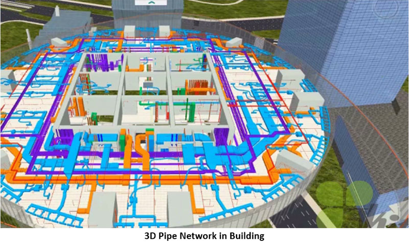 How to Add BIM in SuperMap GIS_SuperMap GIS Software